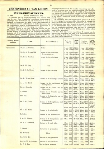 Handelingen van de Raad 1919-12-19