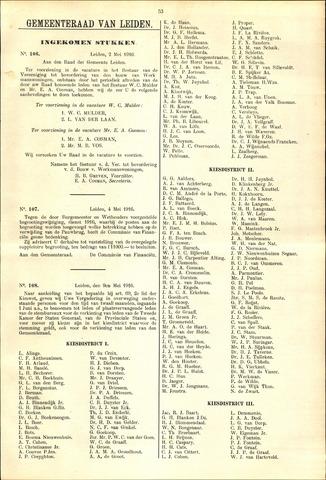 Handelingen van de Raad 1916-05-02