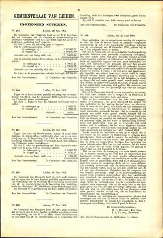 Handelingen van de Raad 1904-06-28