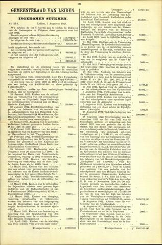 Handelingen van de Raad 1923-08-07