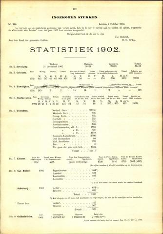 Handelingen van de Raad 1903-10-07