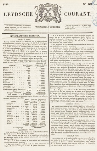 Leydse Courant 1846-10-07