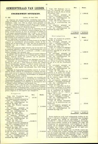 Handelingen van de Raad 1936-06-29