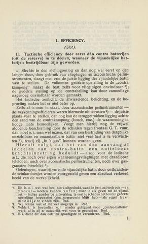 Indisch Militair Tijdschrift 1921-11-01