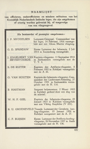 Indisch Militair Tijdschrift 1934-05-01