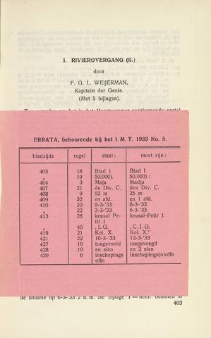 Indisch Militair Tijdschrift 1933-05-01