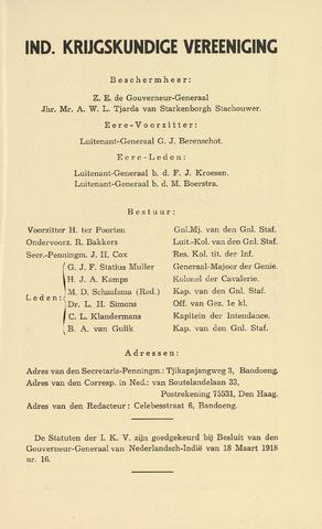 Indisch Militair Tijdschrift 1940-06-01