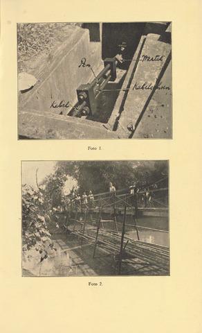 Indisch Militair Tijdschrift 1931-04-01