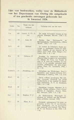 Indisch Militair Tijdschrift 1925-10-01
