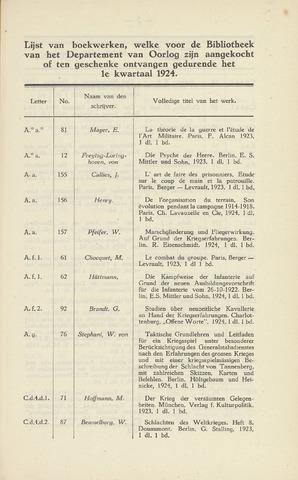 Indisch Militair Tijdschrift 1924