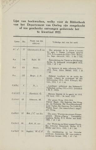 Indisch Militair Tijdschrift 1922-10-01