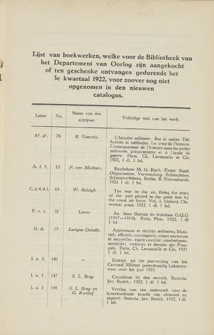 Indisch Militair Tijdschrift 1922-07-01