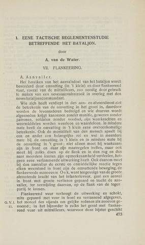 Indisch Militair Tijdschrift 1928-06-01