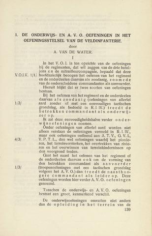 Indisch Militair Tijdschrift 1927-03-01