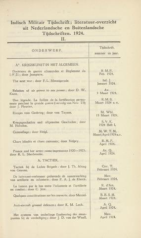 Indisch Militair Tijdschrift 1924-04-01