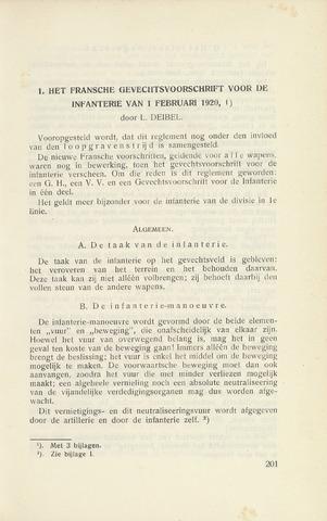 Indisch Militair Tijdschrift 1925-04-01