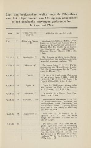 Indisch Militair Tijdschrift 1923