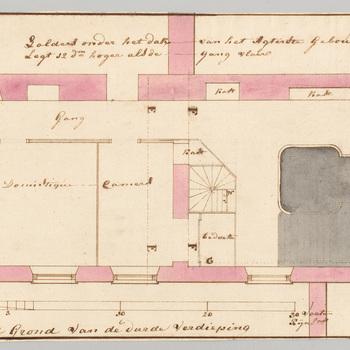 Plattegrond van een huis