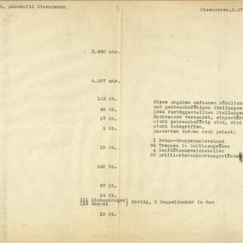 Bericht   Einsatzstab , Abschnitt Steenderen 27 maart 1945