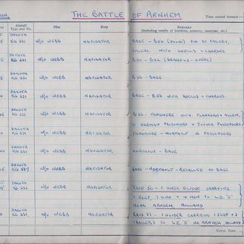 War diary van Bob Clarke 11 t/m 24 september 1944 van de vluchten van de Dakota KGG331 tijdens operatie Market Garden.