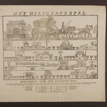 Bordspel 'Het Diligence Spel', Amsterdam, 1818-1845