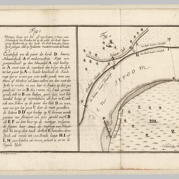 Afbeelding als bijlage bij het Gelders waterrecht, figuur 1