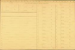 Gezins- en dienstbodenkaarten, letter P//