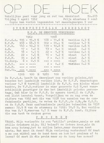 Op De Hoek, weekblad voor Akersloot 1962-04-06