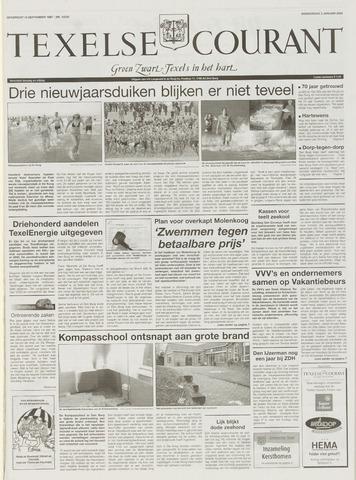 Texelsche Courant 2008