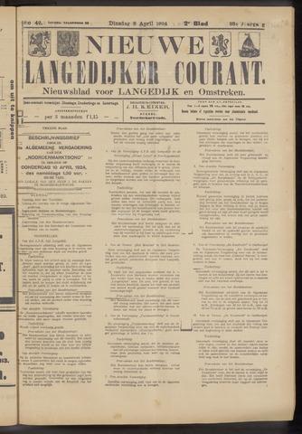 Nieuwe Langedijker Courant 1924-04-08