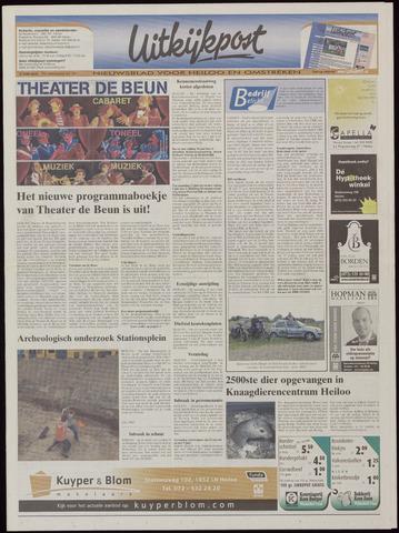 Uitkijkpost : nieuwsblad voor Heiloo e.o. 2005-06-08