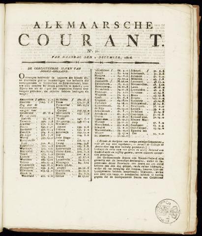 Alkmaarsche Courant 1816-12-02