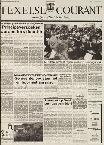 Texelsche Courant 2002-11-15