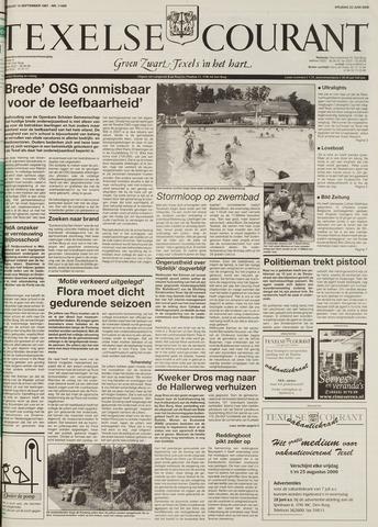 Texelsche Courant 2000-06-23