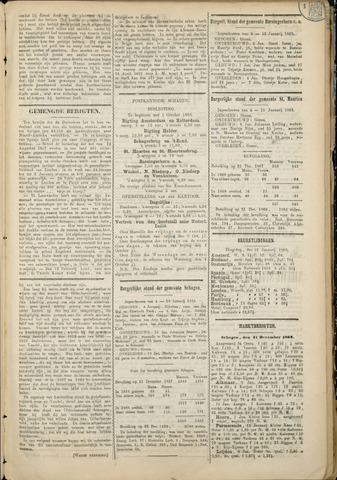 Schager Courant 1869