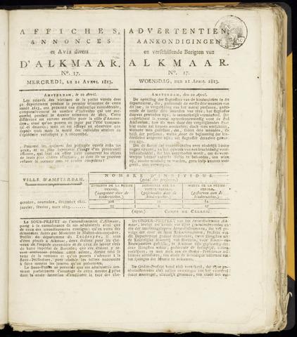 Alkmaarsche Courant 1813-04-21