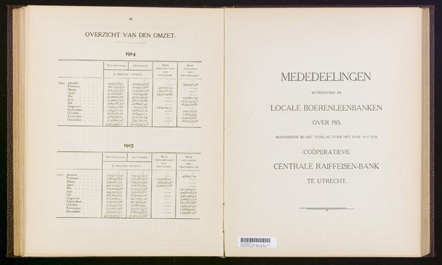 Mededelingen lokale banken CCRB 1915-12-31