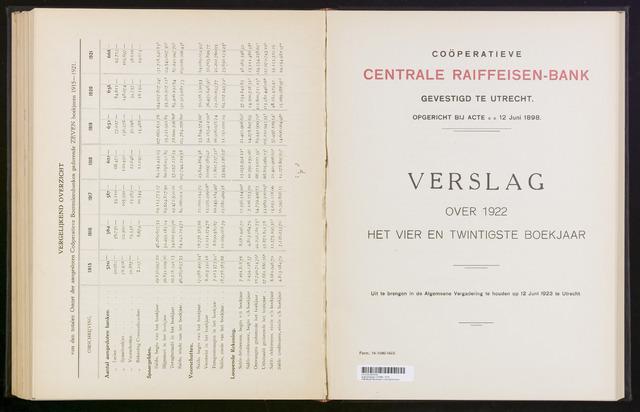 Jaarverslagen Coöperatieve Centrale Raiffeisen-Bank 1922-12-31