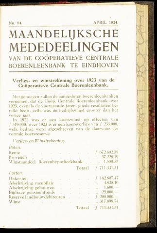 blad 'Maandelijkse Mededelingen' (CCB) 1924-04-01