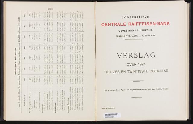 Jaarverslagen Coöperatieve Centrale Raiffeisen-Bank 1924-12-31