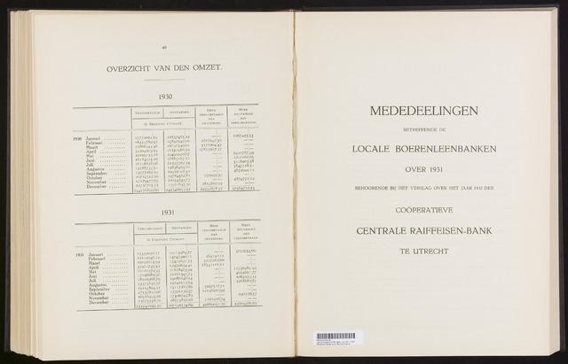 Mededelingen lokale banken CCRB 1931-12-31