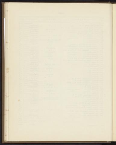 Jaarverslagen Friesch-Groningsche Hypotheekbank / FGH Bank 1922