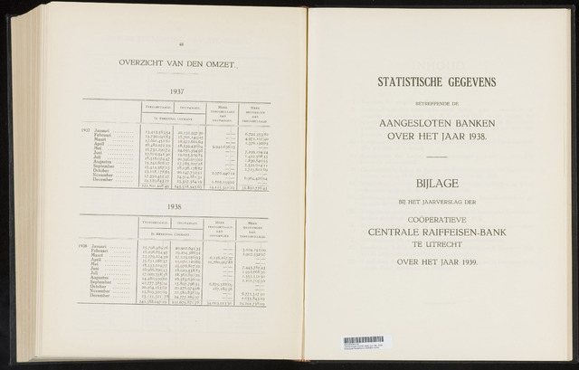 Mededelingen lokale banken CCRB 1938-12-31