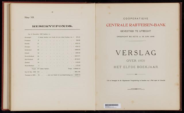 Jaarverslagen Coöperatieve Centrale Raiffeisen-Bank 1909