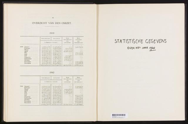Mededelingen lokale banken CCRB 1940