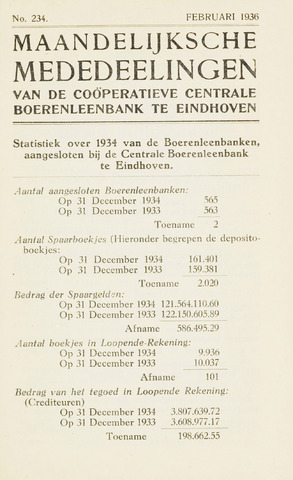 blad 'Maandelijkse Mededelingen' (CCB) 1936-02-01