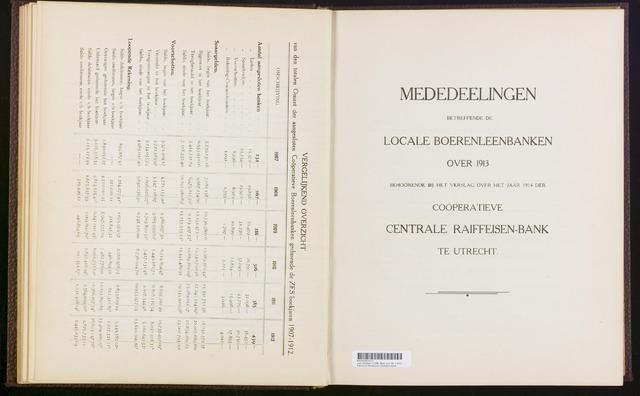 Mededelingen lokale banken CCRB 1913-12-31
