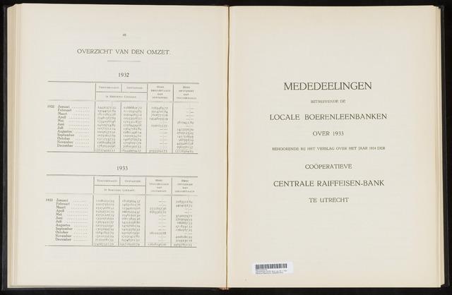 Mededelingen lokale banken CCRB 1933-12-31