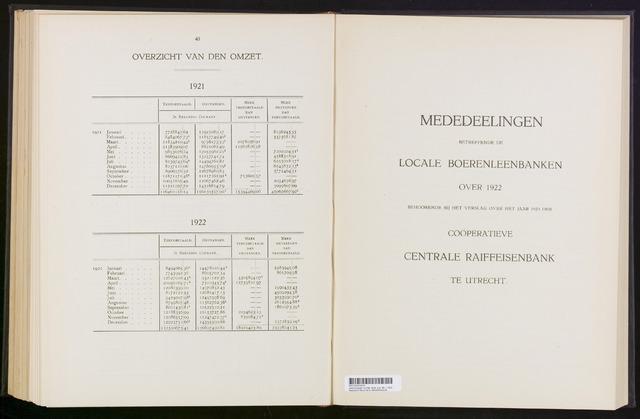Mededelingen lokale banken CCRB 1922-12-31