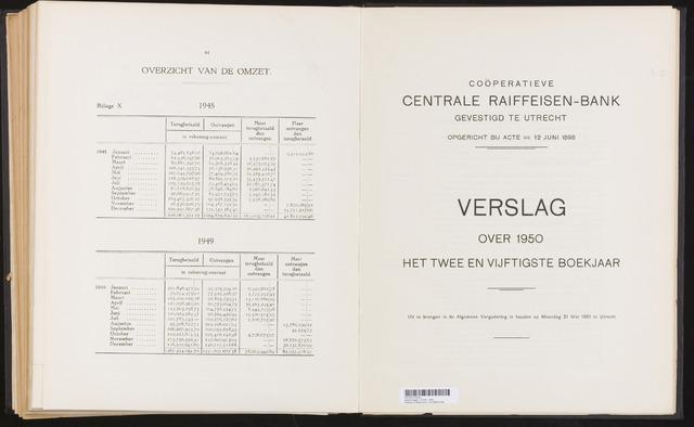 Jaarverslagen Coöperatieve Centrale Raiffeisen-Bank 1950-12-31